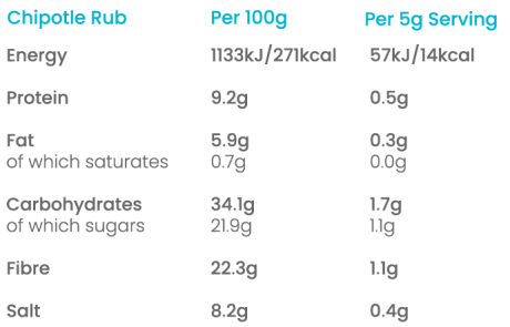 Spicentice Chipotle rub nutritionals