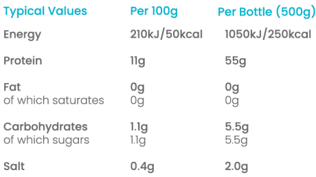 Two Chicks Egg Whites Nutritional Values