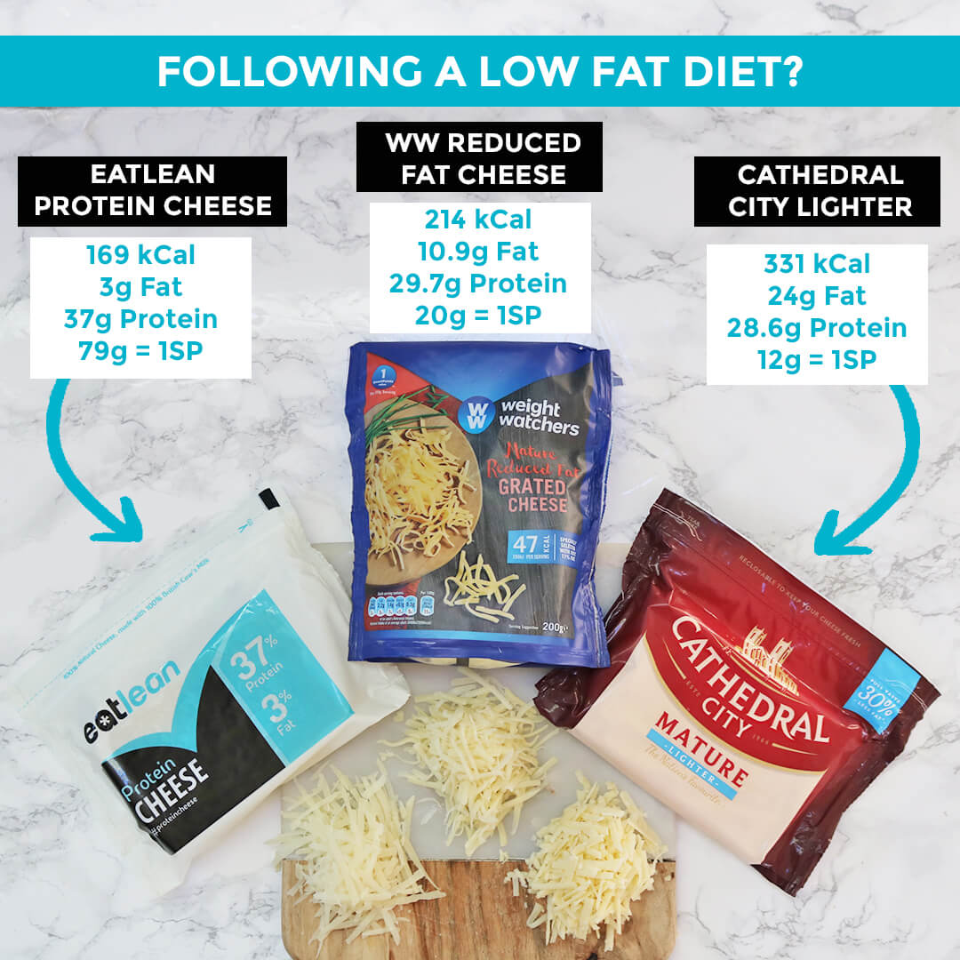 How many syns in reduced fat cheddar cheese