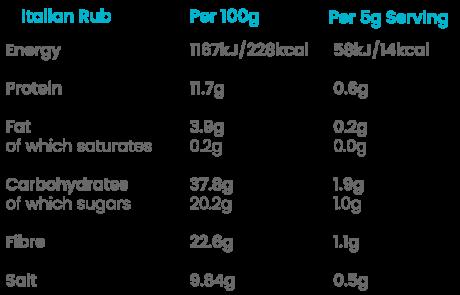 Spicentice Italian Rub Nutritionals