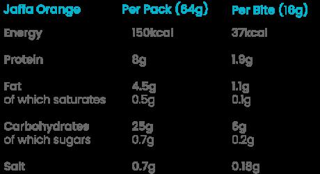 fitbakes jaffa orange nutritionals